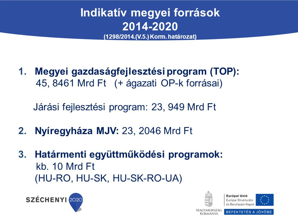 Indikatív megyei források 2014-2020 (1298/2014.(V.5.) Korm. határozat)