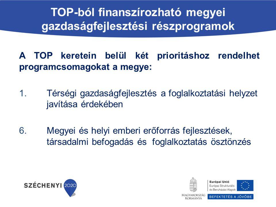 TOP-ból finanszírozható megyei gazdaságfejlesztési részprogramok