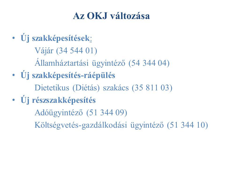 Az OKJ változása Új szakképesítések: Vájár (34 544 01)