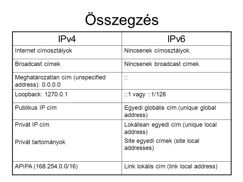 Összegzés IPv4 IPv6 Internet címosztályok Nincsenek címosztályok.