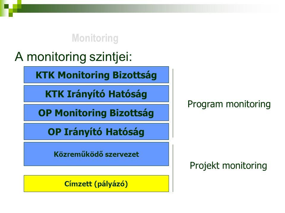 KTK Monitoring Bizottság OP Monitoring Bizottság Közreműködő szervezet