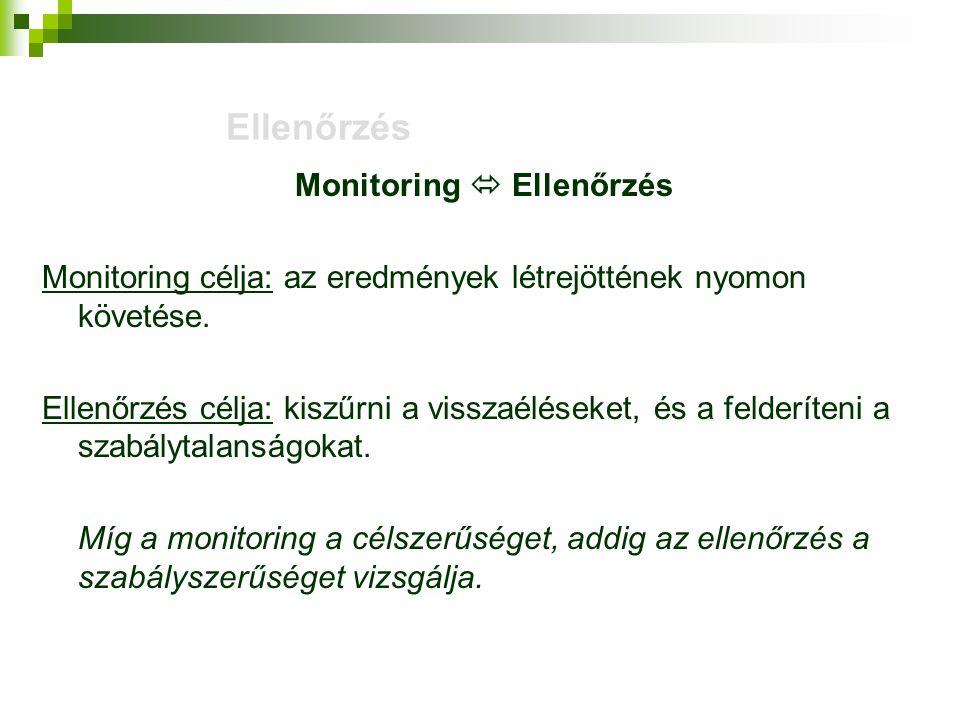 Monitoring  Ellenőrzés