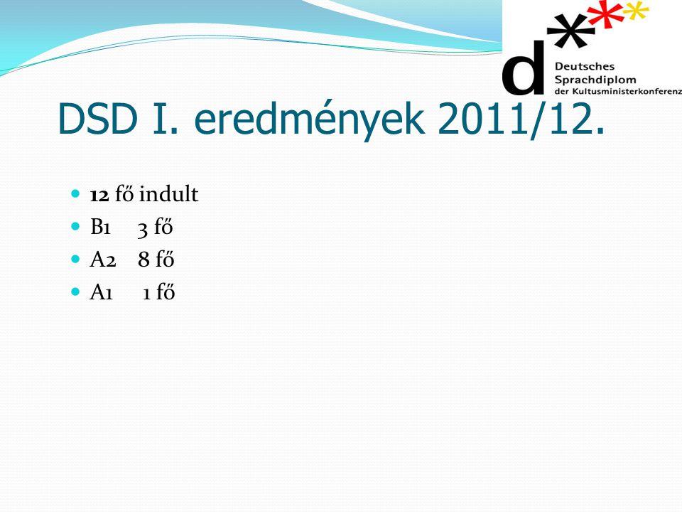 DSD I. eredmények 2011/12. 12 fő indult B1 3 fő A2 8 fő A1 1 fő