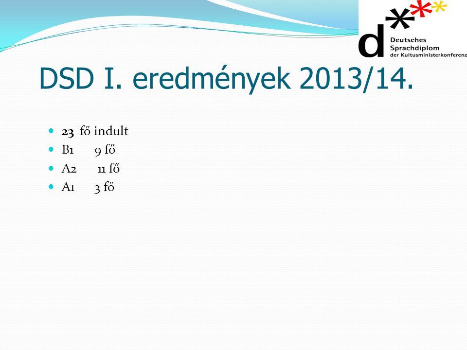 DSD I. eredmények 2013/14. 23 fő indult B1 9 fő A2 11 fő A1 3 fő