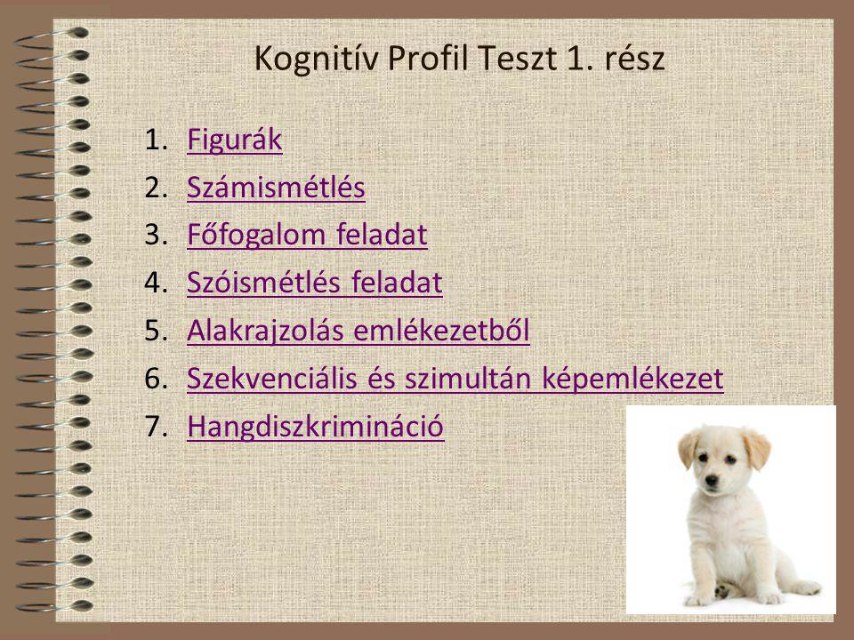 Kognitív Profil Teszt 1. rész