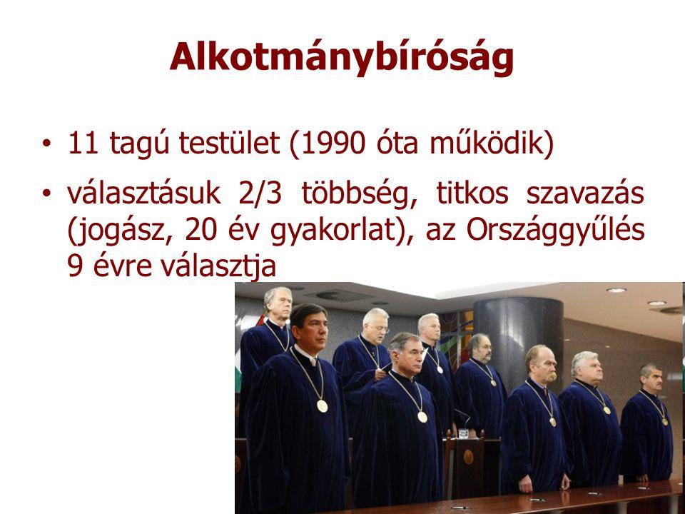 Alkotmánybíróság 11 tagú testület (1990 óta működik)