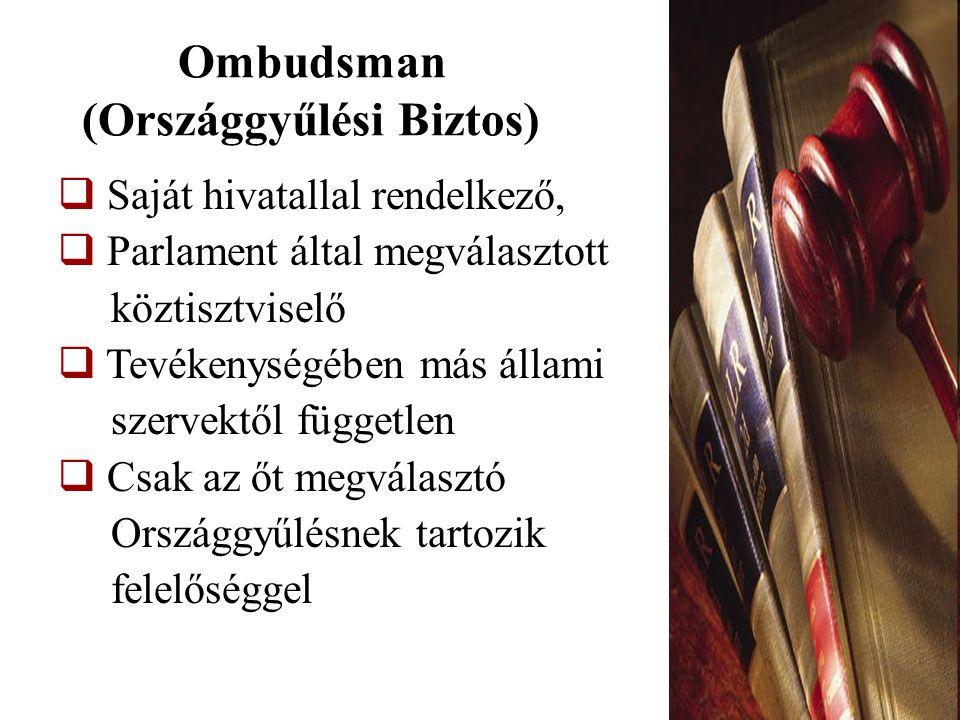 Ombudsman (Országgyűlési Biztos)