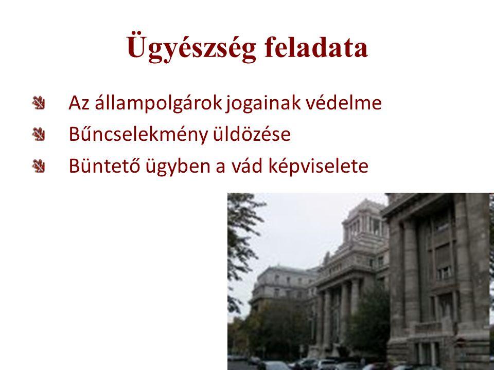 Ügyészség feladata Az állampolgárok jogainak védelme
