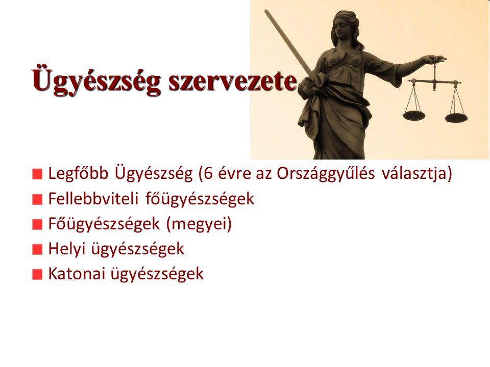 Ügyészség szervezete Legfőbb Ügyészség (6 évre az Országgyűlés választja) Fellebbviteli főügyészségek.