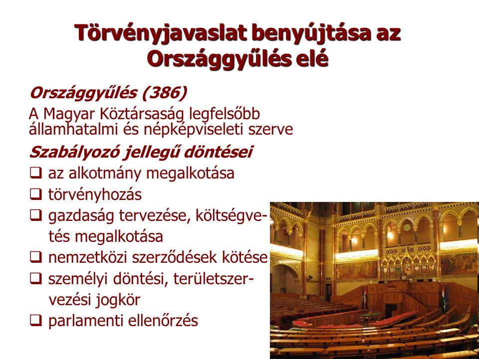 Törvényjavaslat benyújtása az Országgyűlés elé