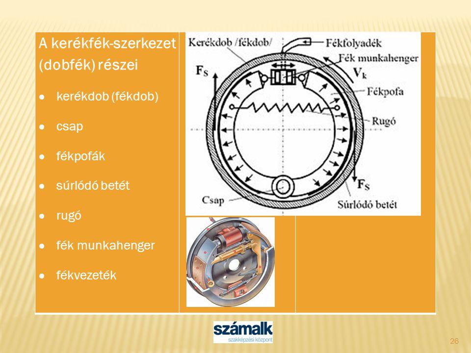 A kerékfék-szerkezet (dobfék) részei