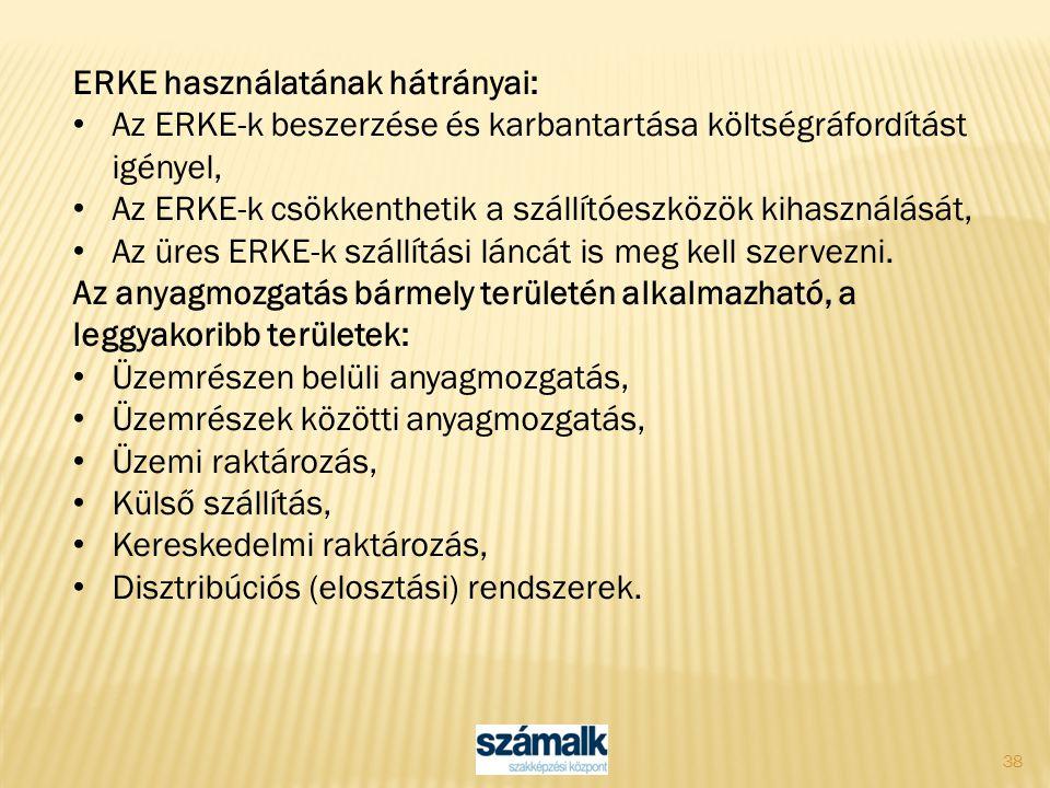 ERKE használatának hátrányai: