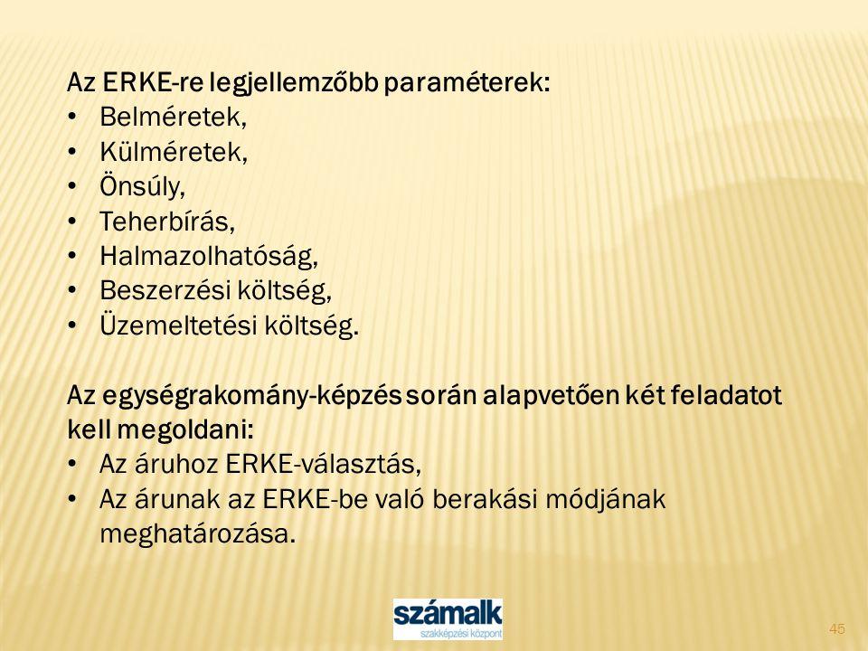 Az ERKE-re legjellemzőbb paraméterek: