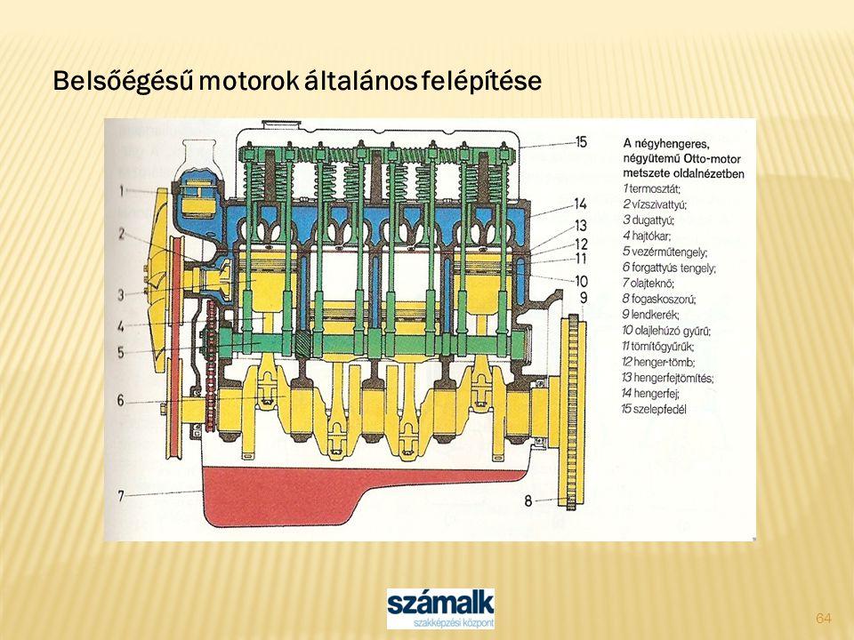 Belsőégésű motorok általános felépítése