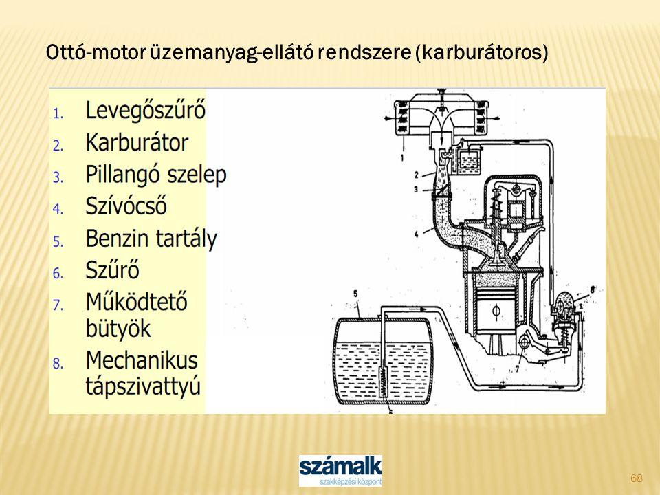 Ottó-motor üzemanyag-ellátó rendszere (karburátoros)