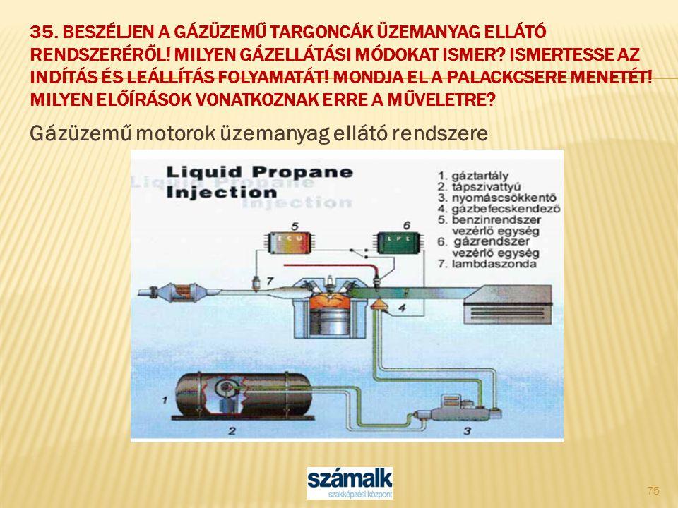 Gázüzemű motorok üzemanyag ellátó rendszere