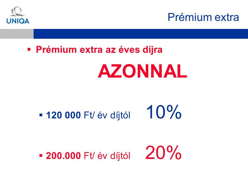 AZONNAL Prémium extra Prémium extra az éves díjra