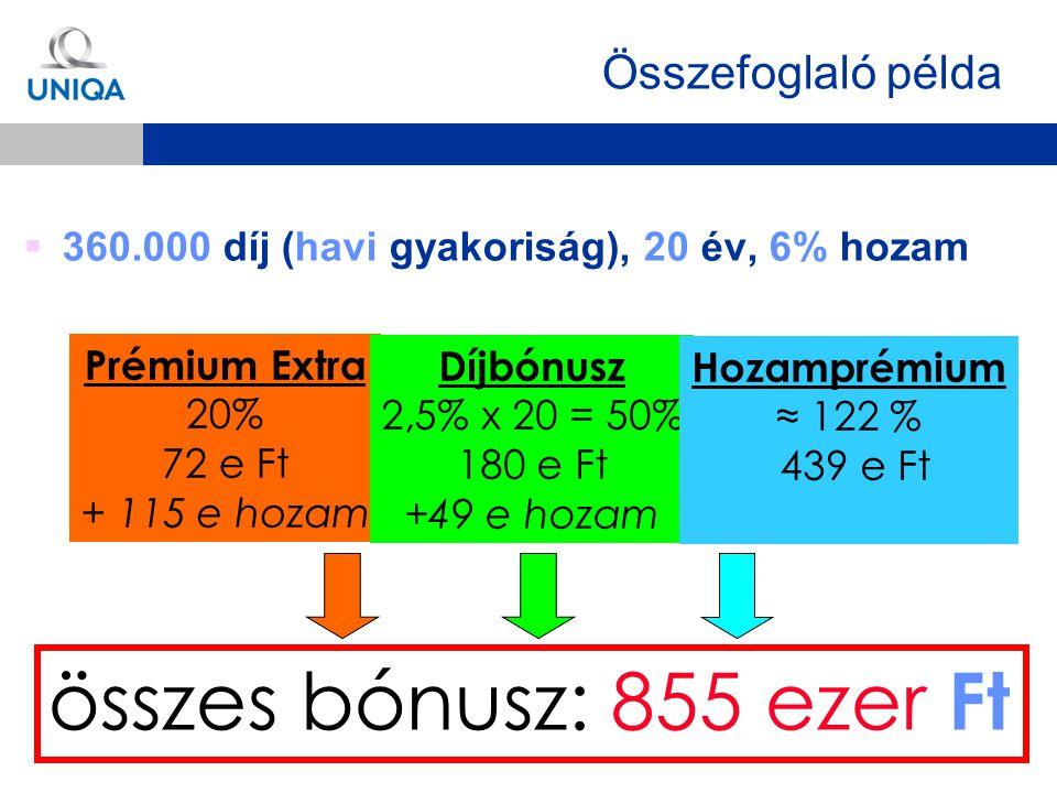 összes bónusz: 855 ezer Ft Összefoglaló példa