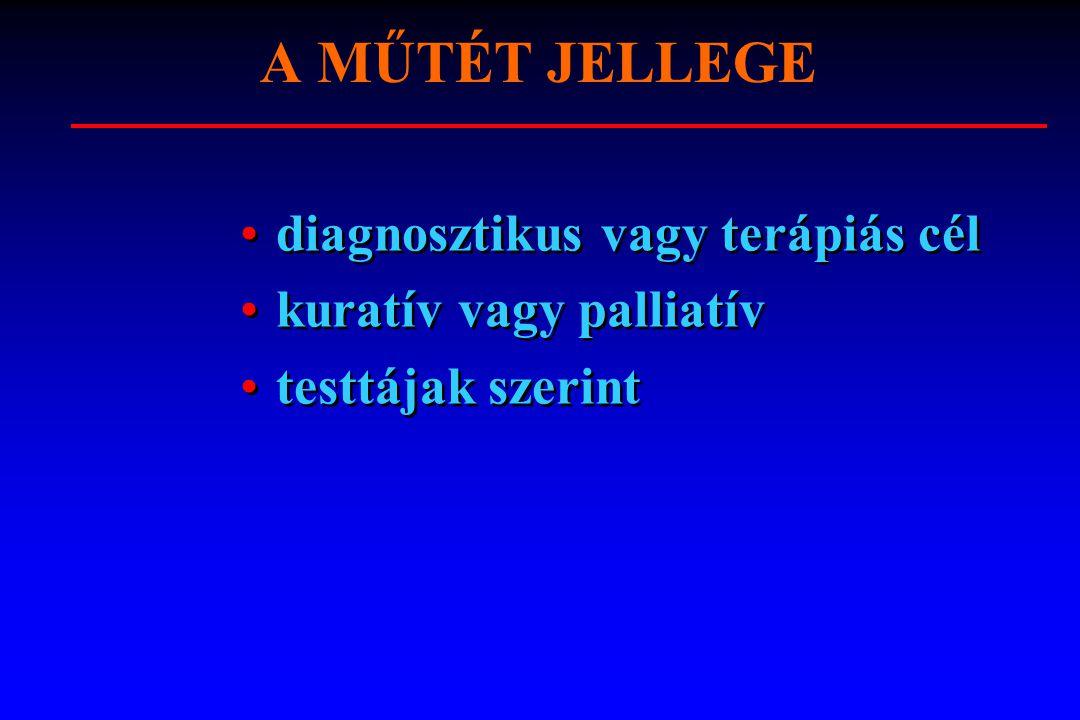 A MŰTÉT JELLEGE diagnosztikus vagy terápiás cél kuratív vagy palliatív