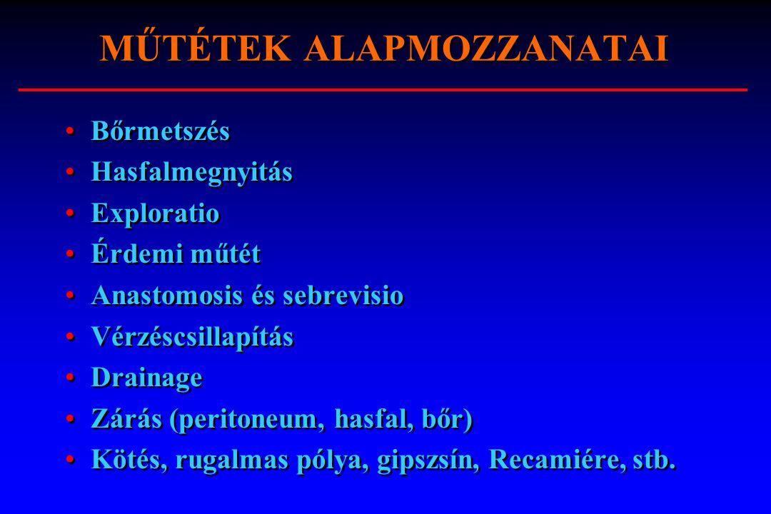 MŰTÉTEK ALAPMOZZANATAI