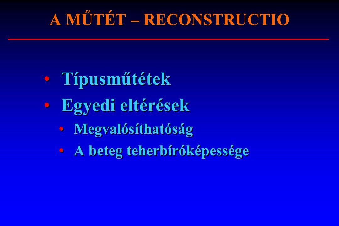 A MŰTÉT – RECONSTRUCTIO