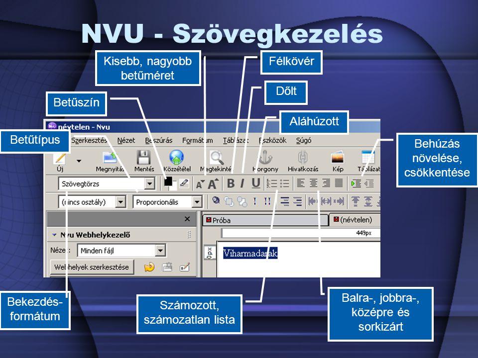 NVU - Szövegkezelés Kisebb, nagyobb betűméret Félkövér Dőlt Betűszín