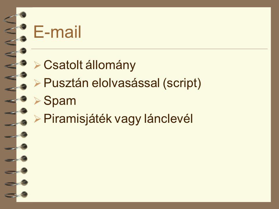 E-mail Csatolt állomány Pusztán elolvasással (script) Spam