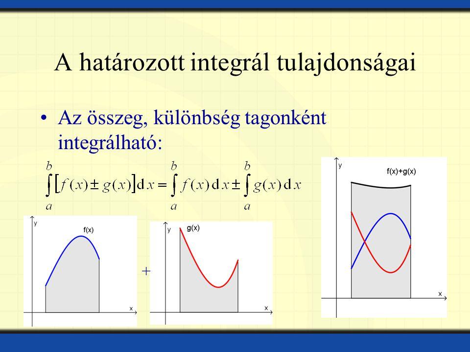 A határozott integrál tulajdonságai