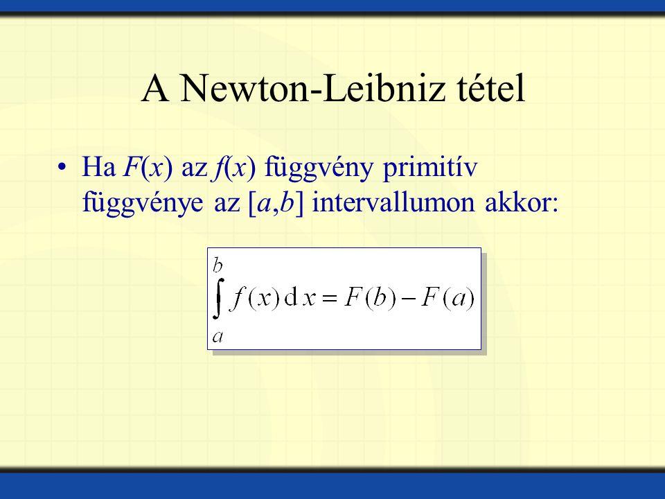 A Newton-Leibniz tétel