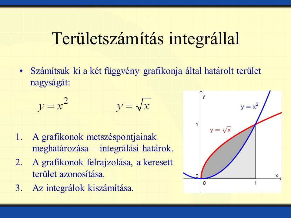 Területszámítás integrállal