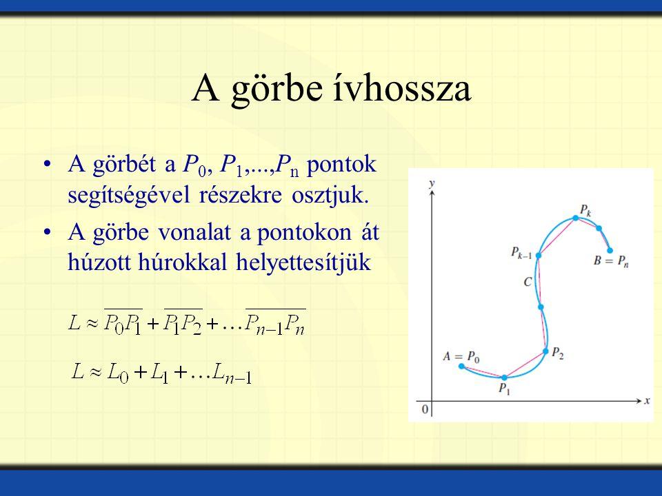 A görbe ívhossza A görbét a P0, P1,...,Pn pontok segítségével részekre osztjuk.
