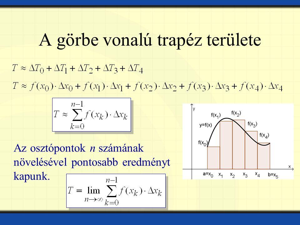 A görbe vonalú trapéz területe