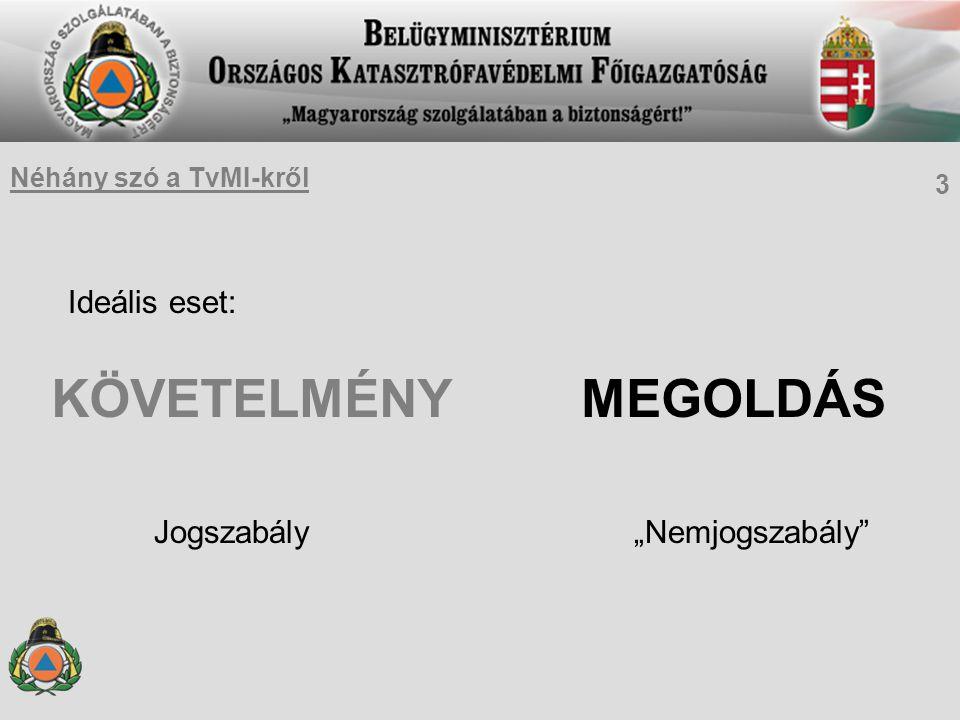 """KÖVETELMÉNY MEGOLDÁS Ideális eset: Jogszabály """"Nemjogszabály"""