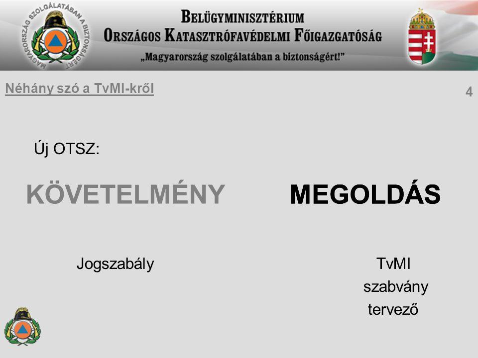KÖVETELMÉNY MEGOLDÁS MEGOLDÁS Új OTSZ: Jogszabály TvMI szabvány