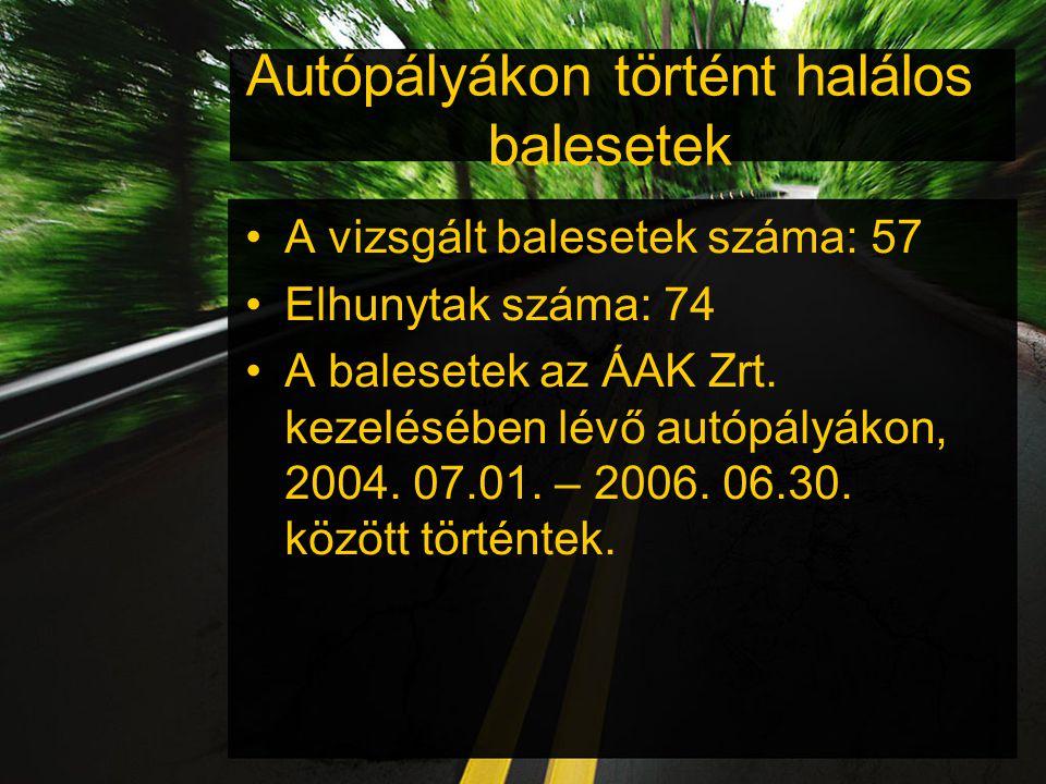 Autópályákon történt halálos balesetek
