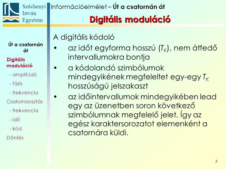 Digitális moduláció A digitális kódoló