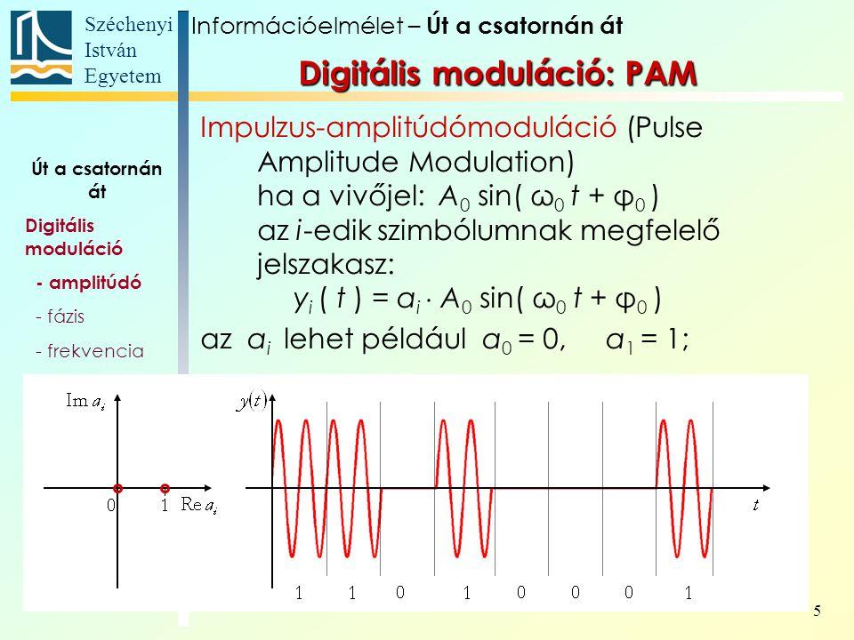 Digitális moduláció: PAM