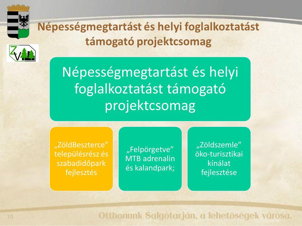 Népességmegtartást és helyi foglalkoztatást támogató projektcsomag