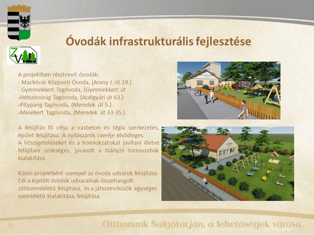 Óvodák infrastrukturális fejlesztése