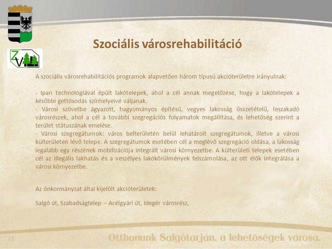 Szociális városrehabilitáció