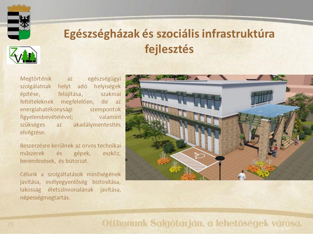 Egészségházak és szociális infrastruktúra fejlesztés