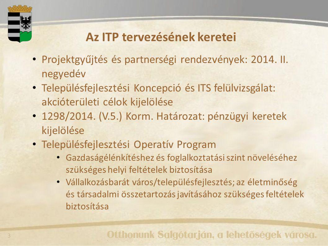Az ITP tervezésének keretei