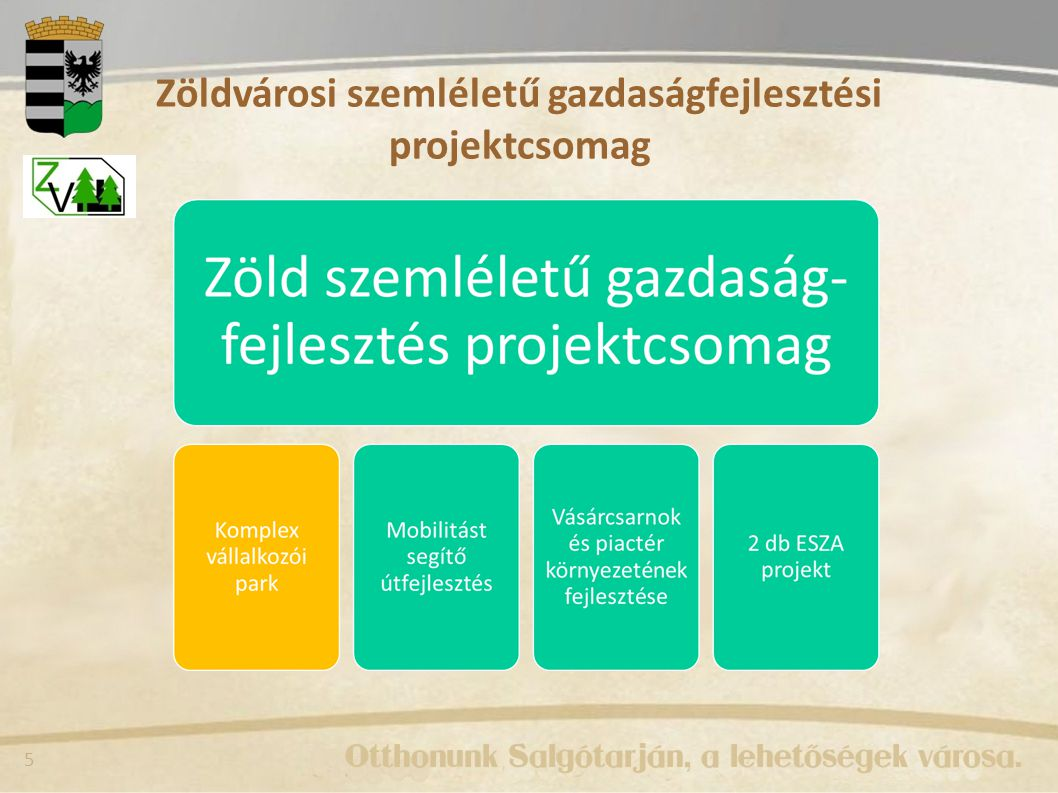 Zöldvárosi szemléletű gazdaságfejlesztési projektcsomag