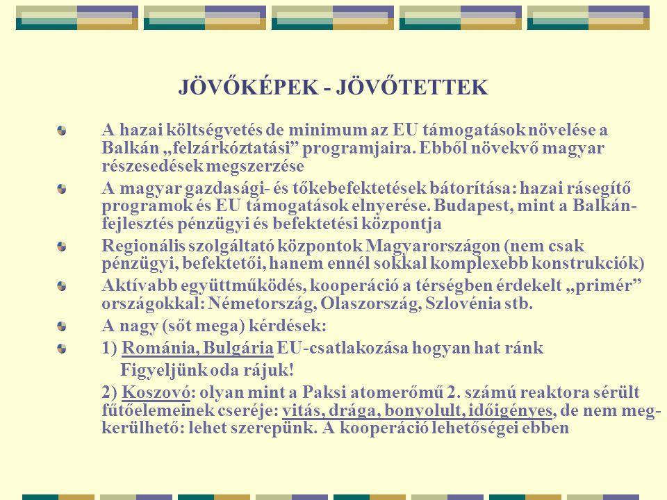 JÖVŐKÉPEK - JÖVŐTETTEK