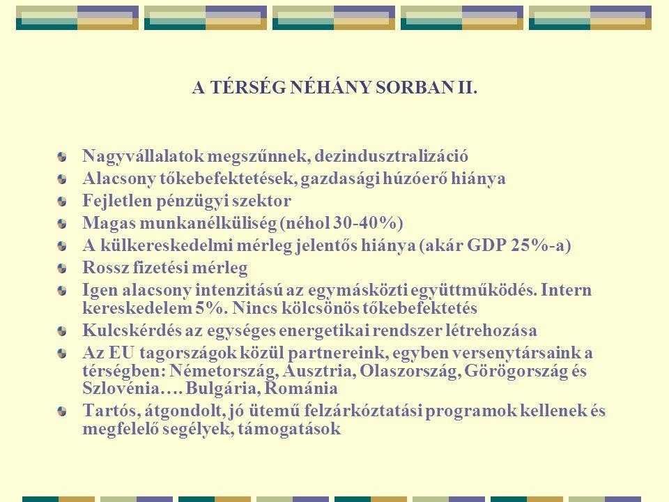 A TÉRSÉG NÉHÁNY SORBAN II.