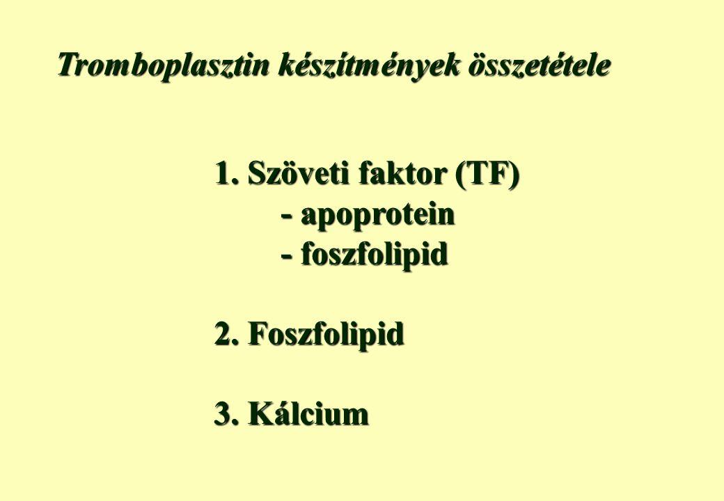 Tromboplasztin készítmények összetétele