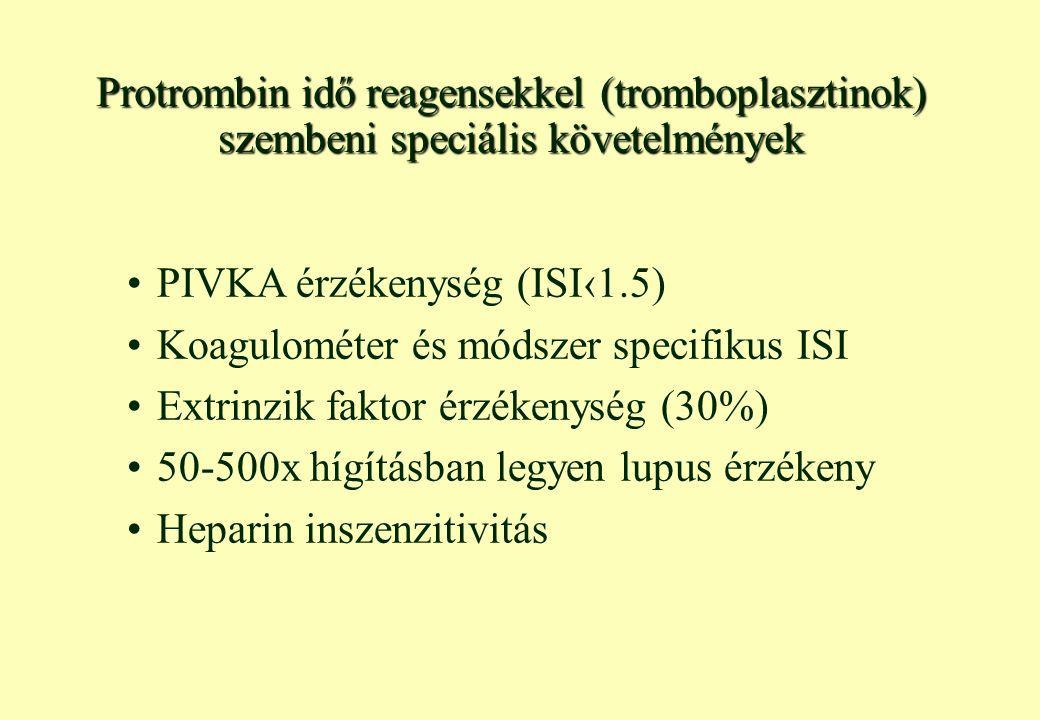 Protrombin idő reagensekkel (tromboplasztinok) szembeni speciális követelmények
