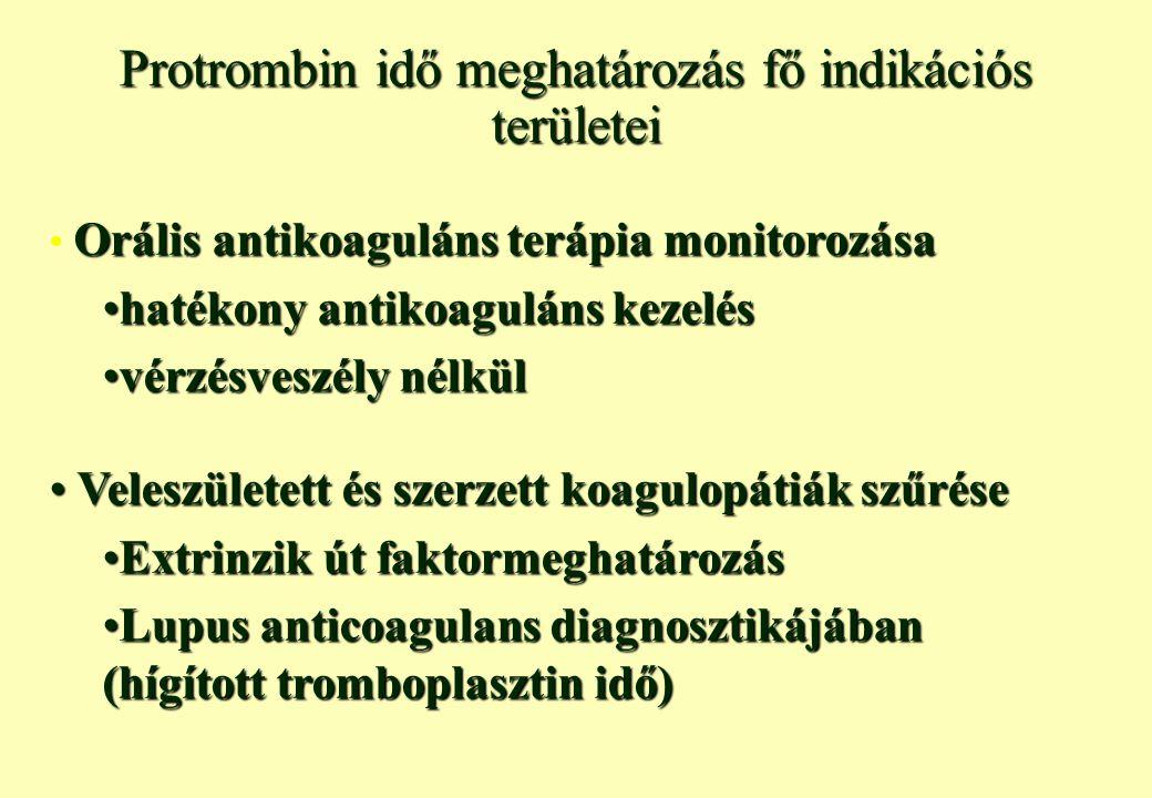 Protrombin idő meghatározás fő indikációs területei