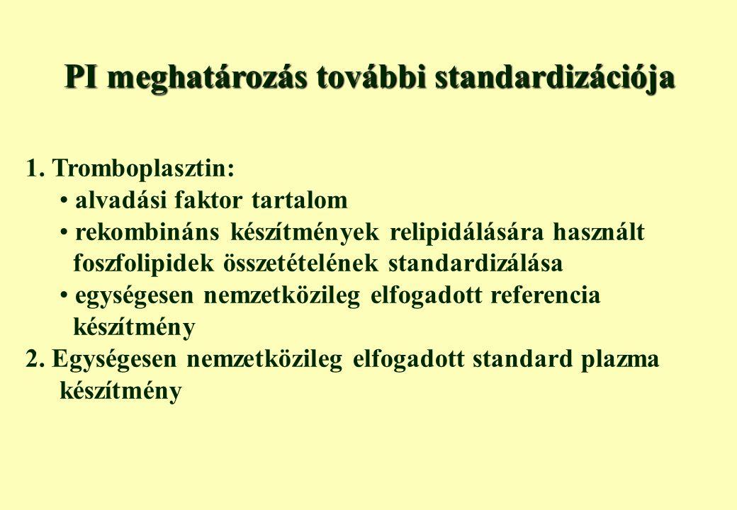 PI meghatározás további standardizációja