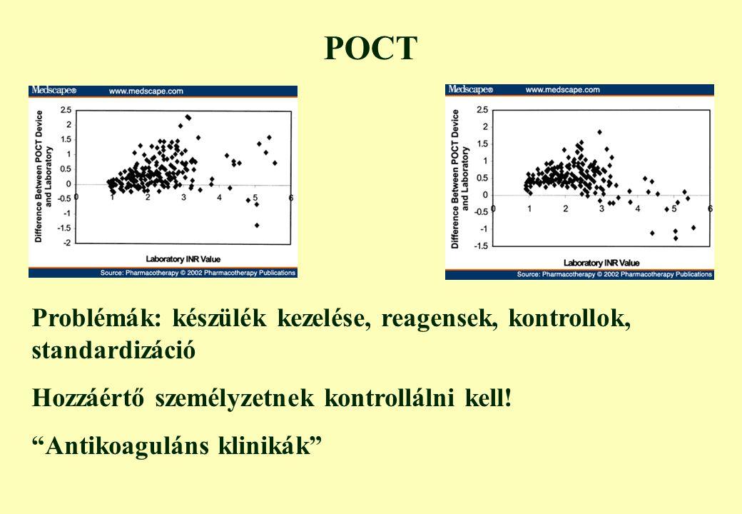 POCT Problémák: készülék kezelése, reagensek, kontrollok, standardizáció. Hozzáértő személyzetnek kontrollálni kell!
